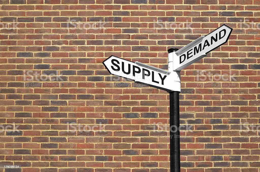 Supply and Demand signpost stock photo