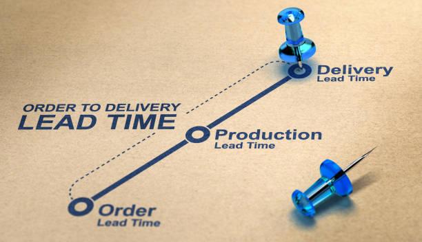 Supply Chain Management Konzept. Auftrags-, Produktions- und Lieferzeit – Foto