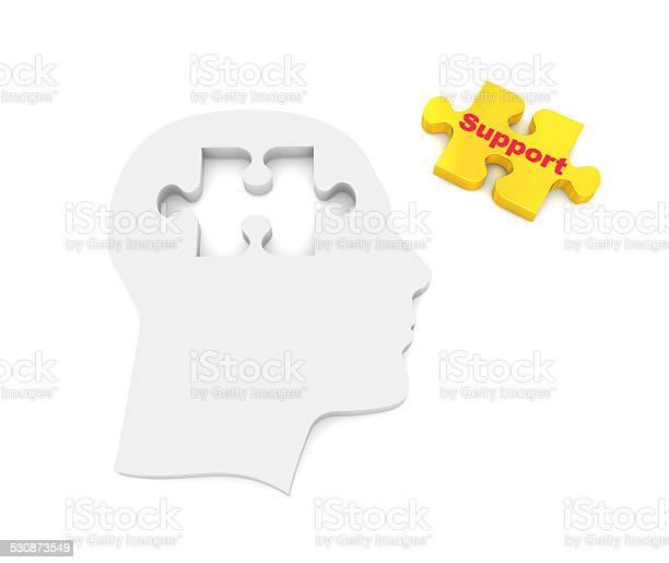 Support picture id530873549?b=1&k=6&m=530873549&s=612x612&h=te1rnubjwr37f1qen1fh3lvqtqz leokedy1t30cee0=