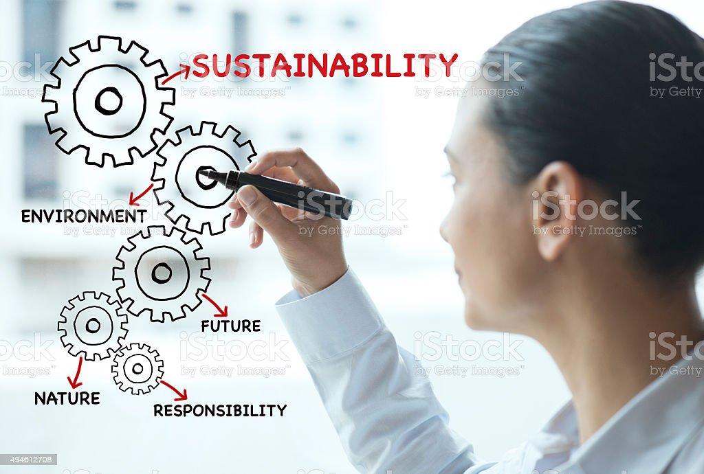 Nachhaltigkeit – Foto
