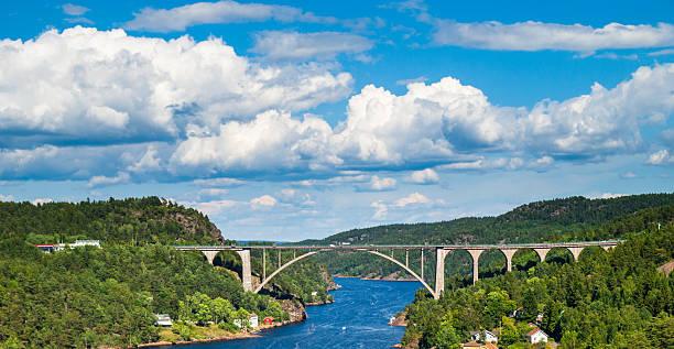 Svinesund Bridge – Foto