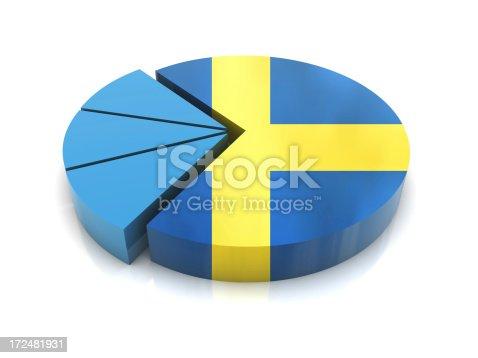 Sweden Flag on Pie Chart