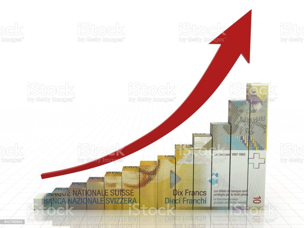 Swiss franc money growth chart graph concept stock photo more swiss franc money growth chart graph concept royalty free stock photo nvjuhfo Gallery