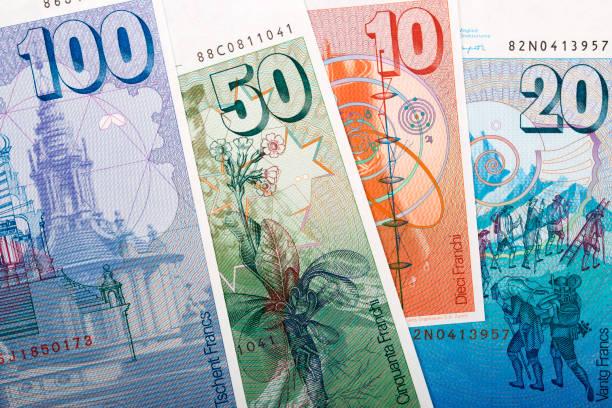 Schweizer Franken ein geschäftlicher Hintergrund – Foto