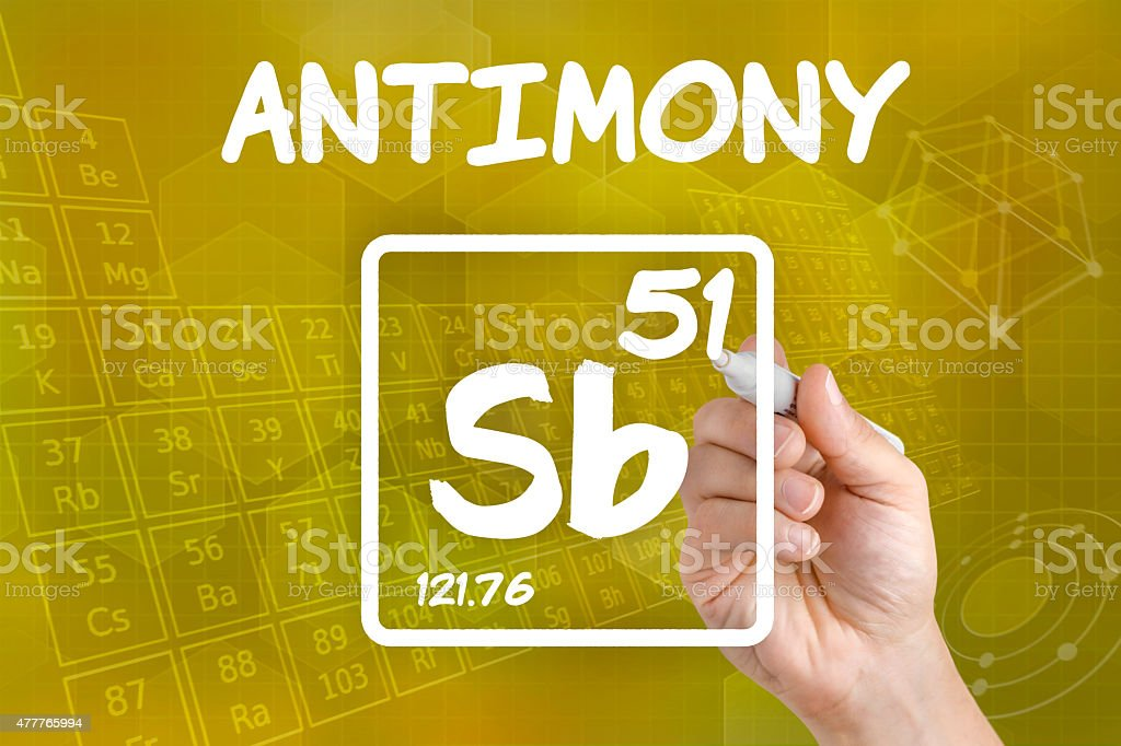 Symbol For The Chemical Element Antimony Stock Photo More Pictures