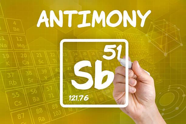 química símbolo para el elemento de antimonio - numero 51 fotografías e imágenes de stock
