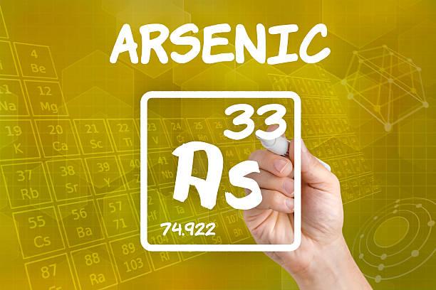 symbol for the chemical element arsenic - spoorelement stockfoto's en -beelden