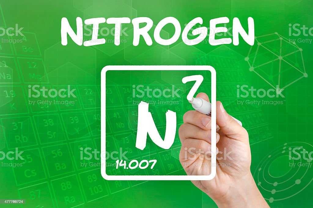 Symbol for the chemical element nitrogen stock photo