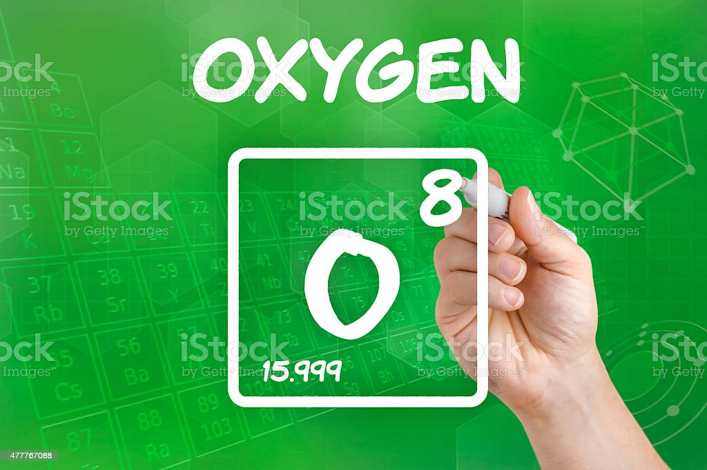 Symbol For The Chemical Element Oxygen Stock Photo More Pictures