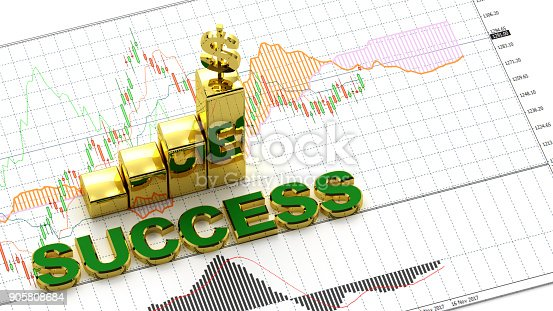 860389678istockphoto symbol gold dollar money and golden success text profit in the stock market 3D Illustration on the graph investment money chart indicator copy space minimal concept financial profit white background 905808684