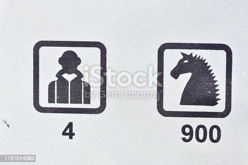 Symbols on cars