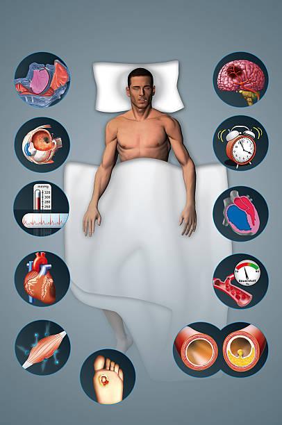 Symptoms and consequences of sleep apnoea – Foto