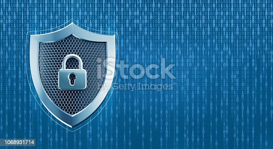 istock System Under Protection 1068931714