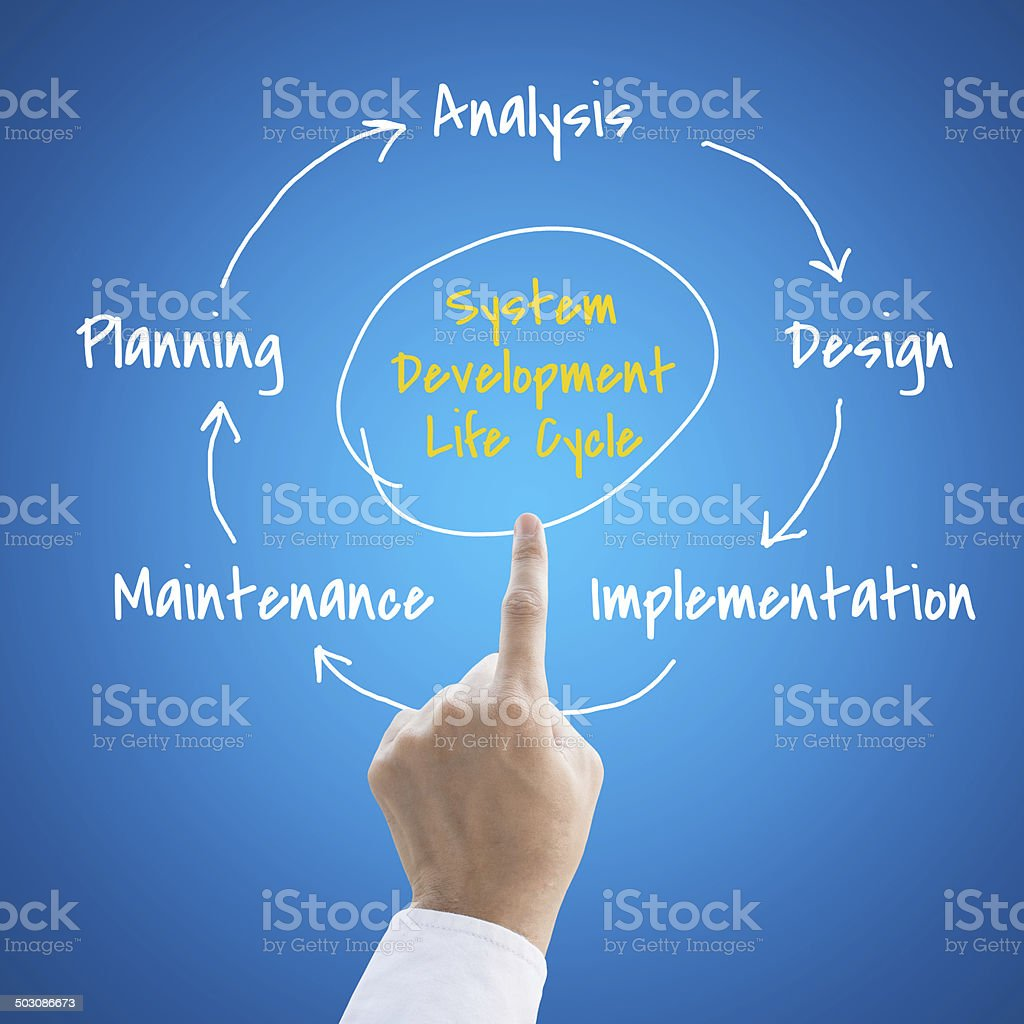 Systems development life cycle with people hand stock photo