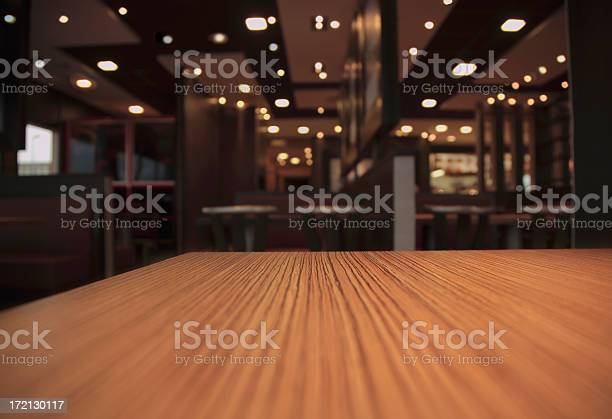 Table in a restaurant picture id172130117?b=1&k=6&m=172130117&s=612x612&h=mzixjblgx kz7xwfy ag0pk gqwxdfi1usipostuu68=