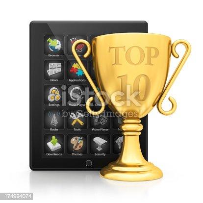 istock tablet top 10 174994074