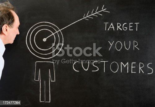 istock Target Your Customers 172477264
