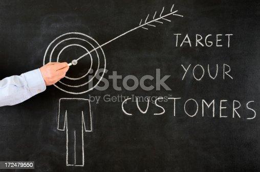 istock Target Your Customers 172479550
