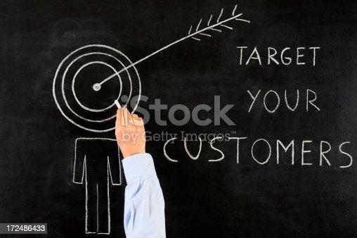 istock Target Your Customers 172486433