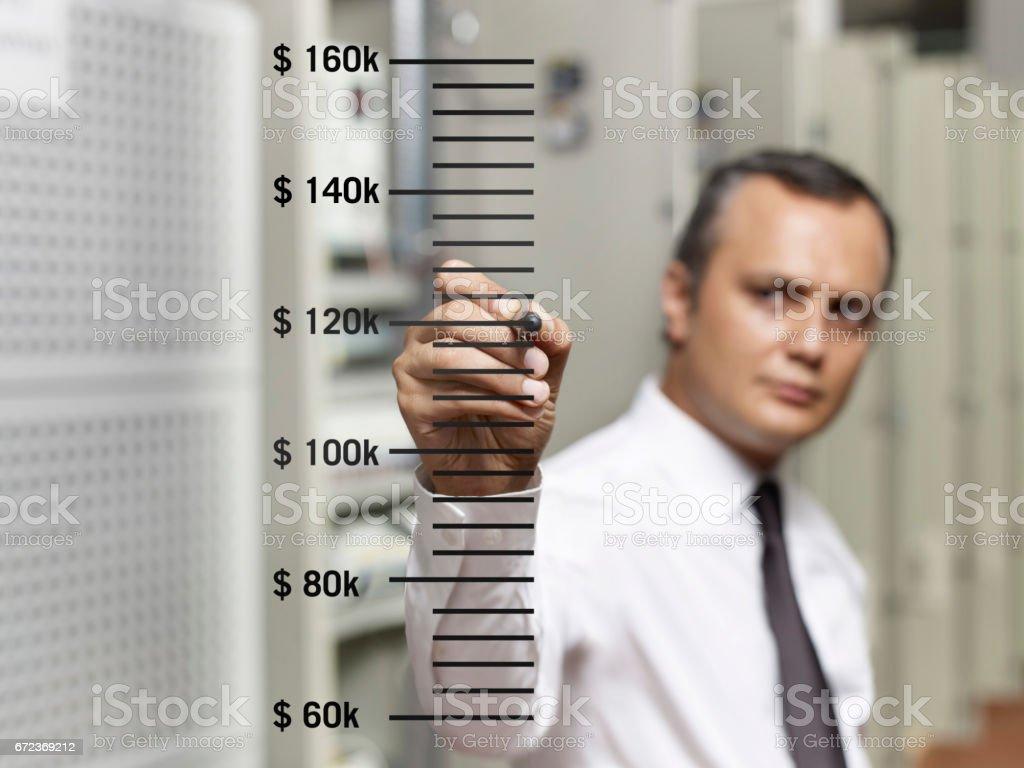 graphique de revenu ciblée - Photo