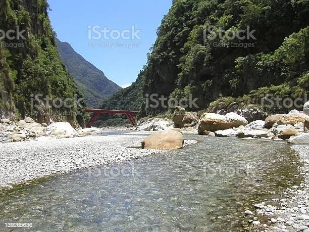Taroko Gorge