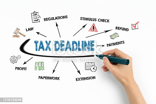 1185240988 istock photo Tax Deadline. Regulations, Stimulus Check, Payments and Profit concept 1216133348