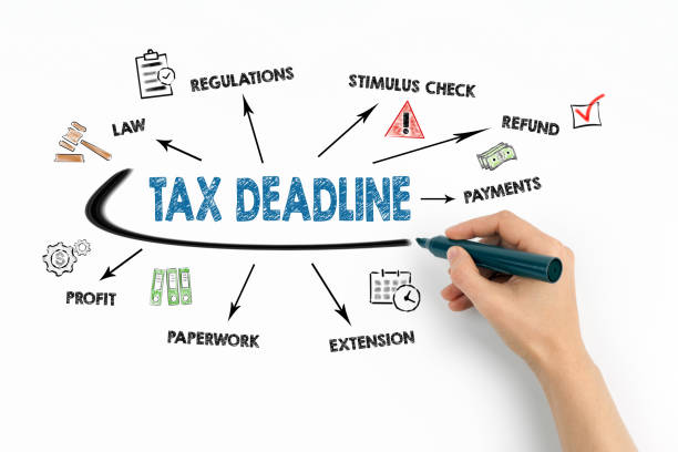 Tax Deadline. Regulations, Stimulus Check, Payments and Profit concept stock photo
