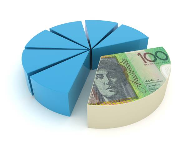 Pound Australian Dollar (GBP/AUD) Exchange Rate News: Sterling ... | 459x612