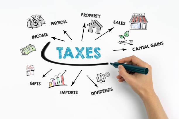 Taxes Concept Taxes Concept. Chart with keywords and icons taxes stock pictures, royalty-free photos & images
