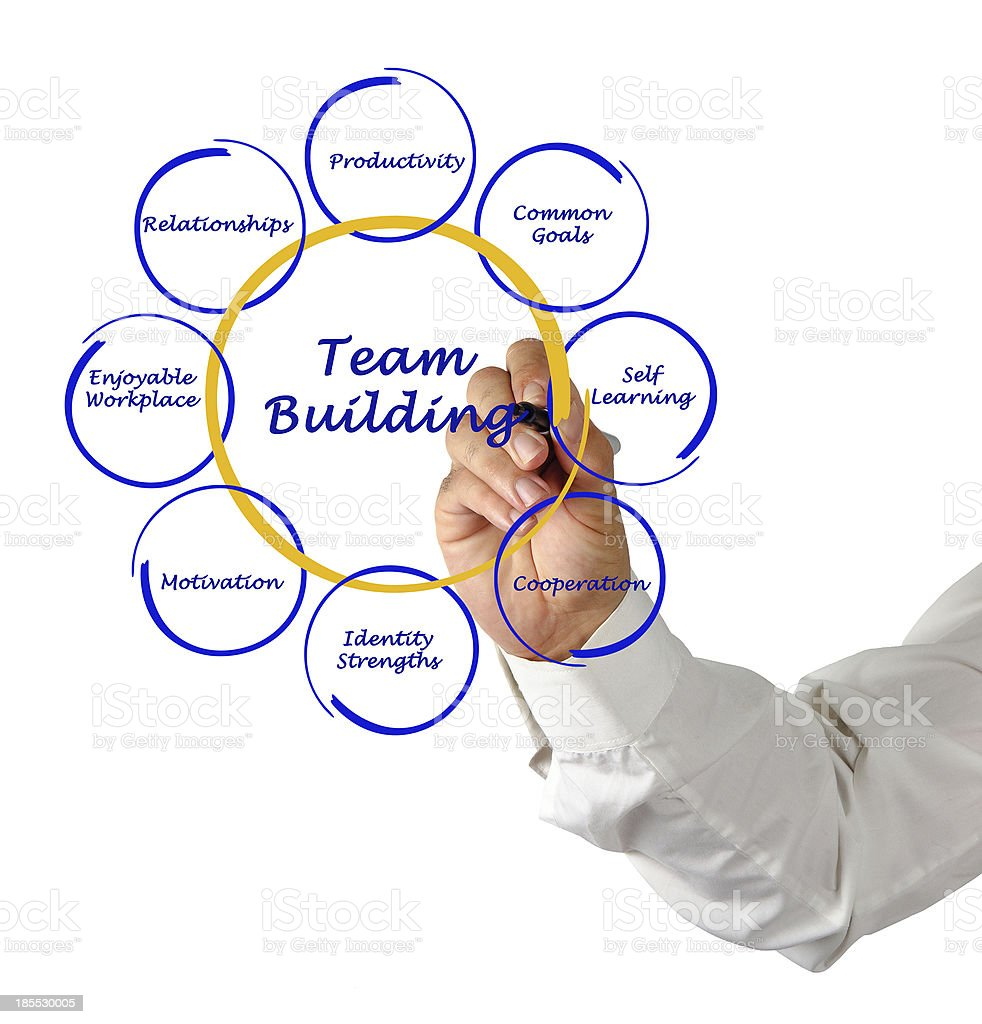 Team building royalty-free stock photo