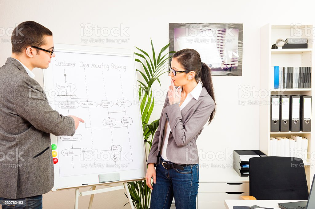 team of IT specialists discussing a UML diagram stock photo
