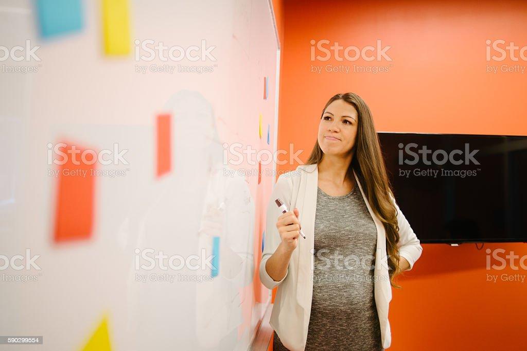 Tech Start-Up Strategy Meeting Стоковые фото Стоковая фотография