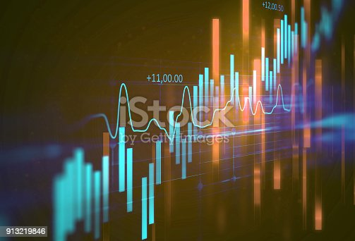 istock technical financial graph on technology abstract background 913219846