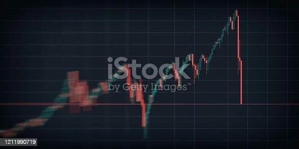 Technical Price Chart Data Analysis Showing 2020 Corona Virus Covid-19 DOW Jones Stock Market Crash, Covid19