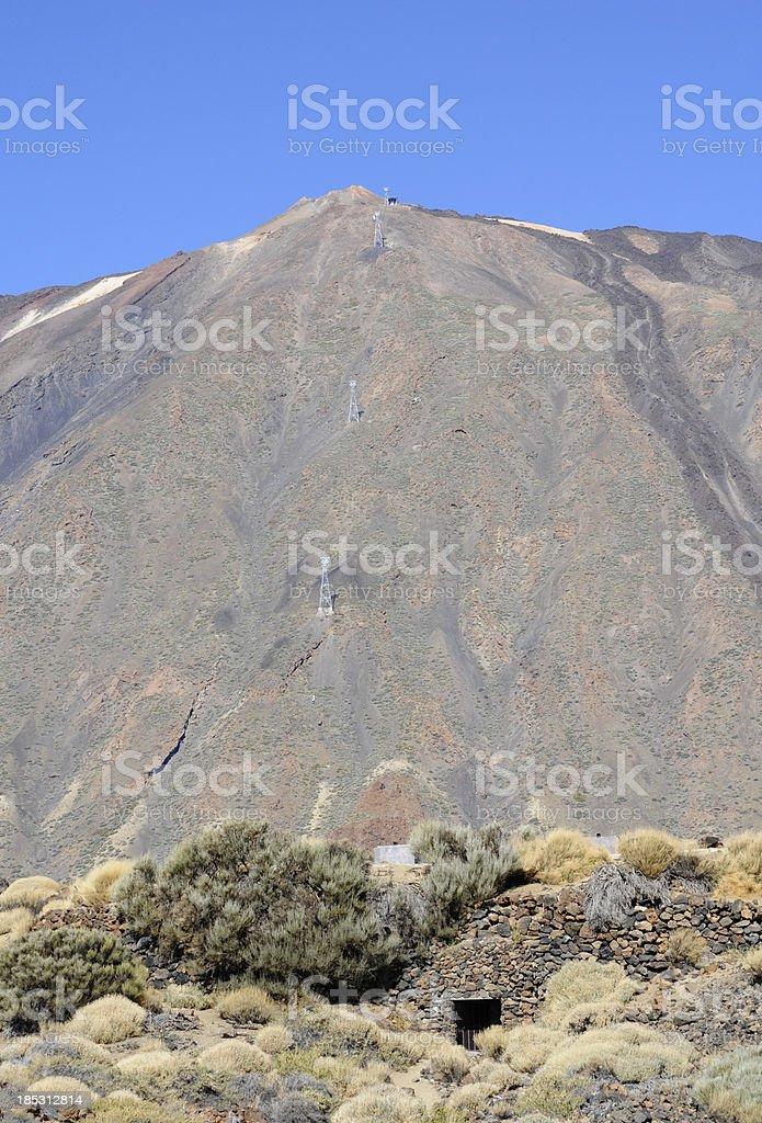 Teide National Park – Foto
