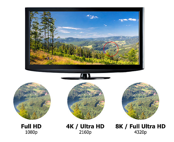 Television display concept. Television display with comparison of resolutions. Full ultra HD 8k on modern TV. ultra high definition television stock pictures, royalty-free photos & images