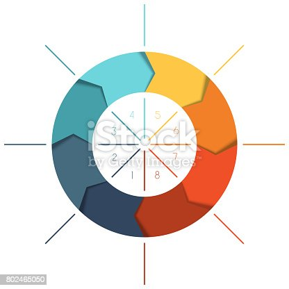 istock Template Infographics cyclic processes, colour ring 802465050