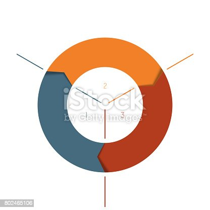 istock Template Infographics cyclic processes, colour ring 802465106