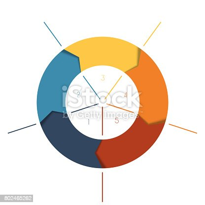 istock Template Infographics cyclic processes, colour ring 802465262