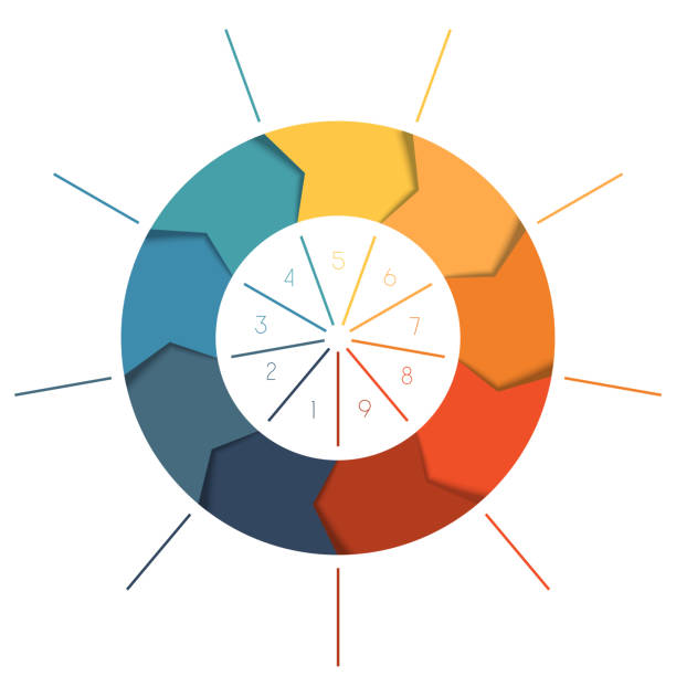 template infographics cyclic processes, colour ring - cyclic stock pictures, royalty-free photos & images