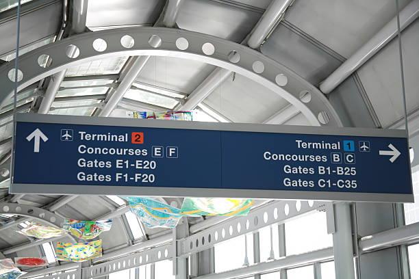 Terminal sign picture id145192501?b=1&k=6&m=145192501&s=612x612&w=0&h= psoa3dcqbjzhaw4q3wbd2j4a3egswvf2xnnyvwpccw=
