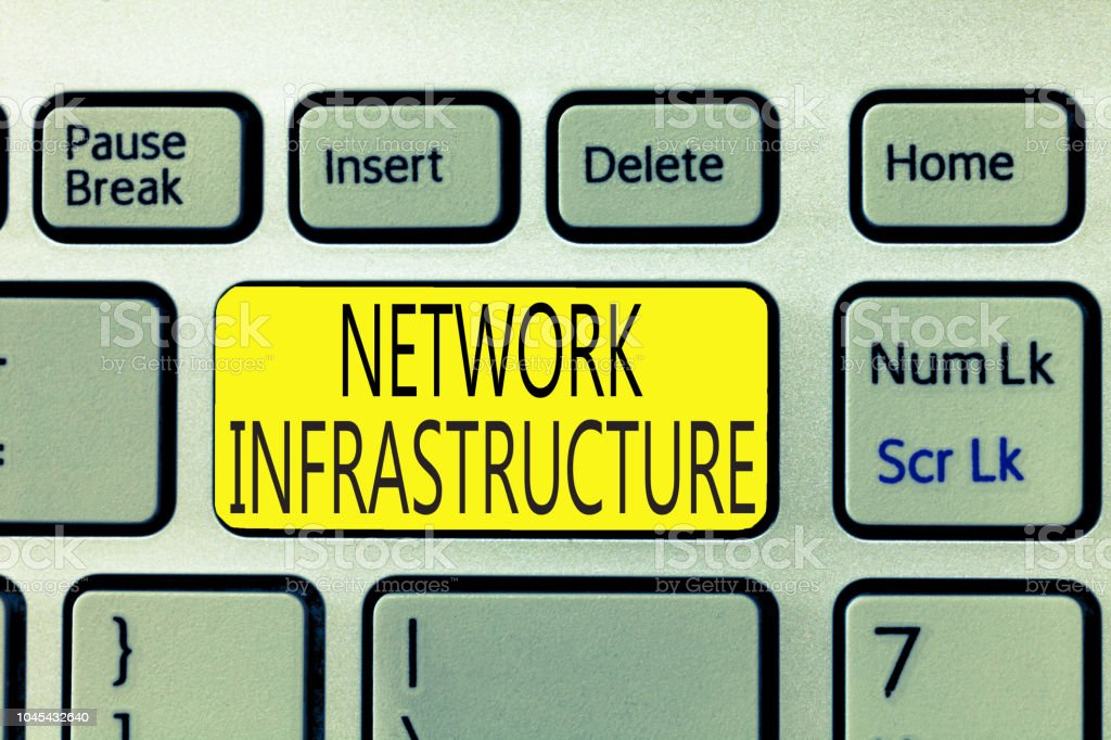 Text sign showing Network Infrastructure. Conceptual photo Hardware and Software resources In and Out Connection stock photo