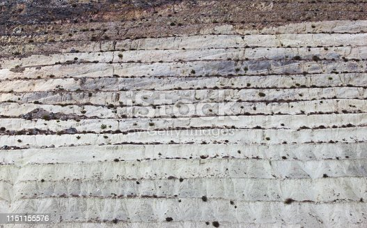 istock texture of earth ground background 1151155576