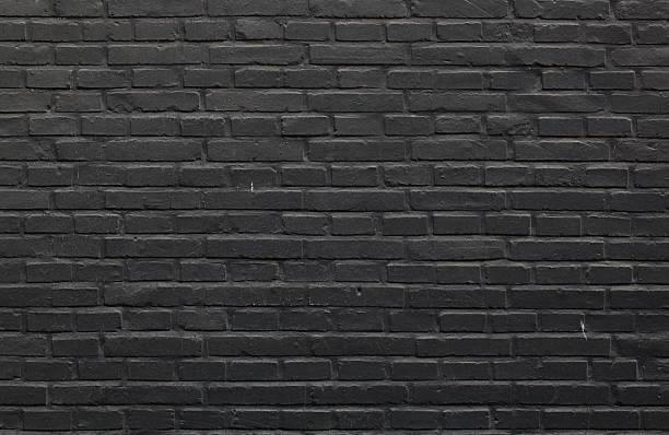 Texture of real wall picture id153726345?b=1&k=6&m=153726345&s=612x612&w=0&h=moiyd4hmcq2dx3ugn6f kdokhyxjovp1zxgtdzylvle=