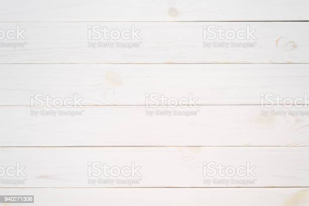 Texture of white wooden board picture id940271306?b=1&k=6&m=940271306&s=612x612&h=5jmnrbq4fwdvah0tlpihmcyzp1huqf  hwosnro4mf0=