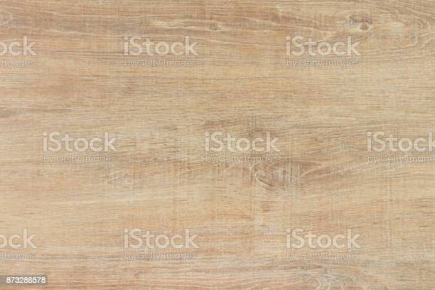 Texture wooden background top view with space for your text picture id873286578?b=1&k=6&m=873286578&s=612x612&h=j3hg mvx bx9c7sak2nd 8lhauuzhdsunqsuccfcf3s=