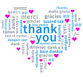 A multi lingual thank you word cloud in the shape of a heart, dotted with pink hearts within for a very special thank you. Thank you text in large letters central, with smaller multi-language text (meaning the same) all around. All words start with lower case letters. Clean and simple design.