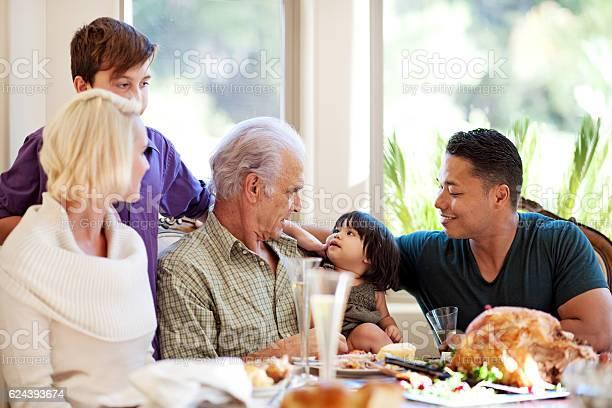 Thanksgiving dinner picture id624393674?b=1&k=6&m=624393674&s=612x612&h=zzzpdmp8rsjukjtbfn1pce7b8hiwaggiffw83jsnvby=