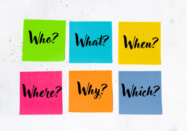 The 6 Ws who, what, when, where, why, which questions stock photo