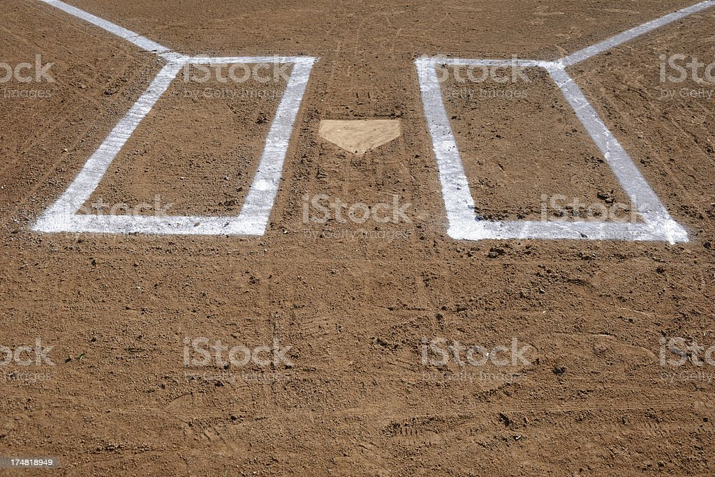 The Batters Box stock photo